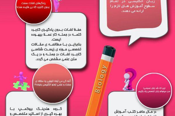 یادگیری زبان تخصصی یادگیری زبان تخصصی یادگیری زبان تخصصی 02 600x400