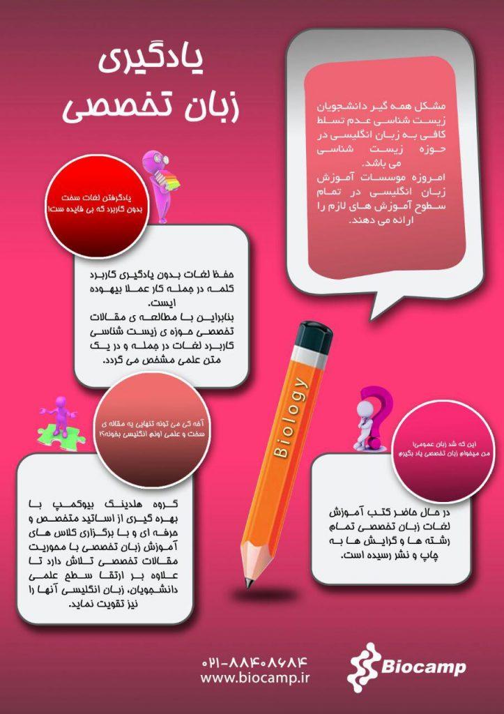 یادگیری زبان تخصصی