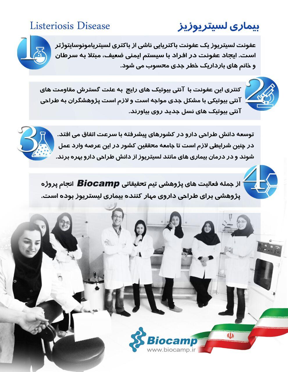 طراحی داروی مهارکننده بیماری لیستریوزیس بیماری لیستریوزیس طراحی داروی مهارکننده بیماری لیستریوزیس photo313947910631960705