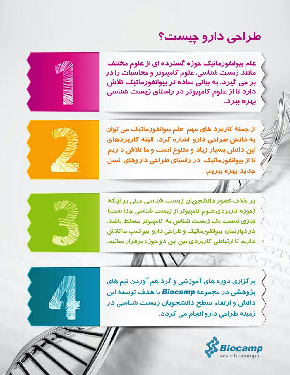 اینفوگرافی طراحی دارو چیست طراحی دارو اینفوگرافی طراحی دارو چیست؟ photo 2016 07 28 19 56 30